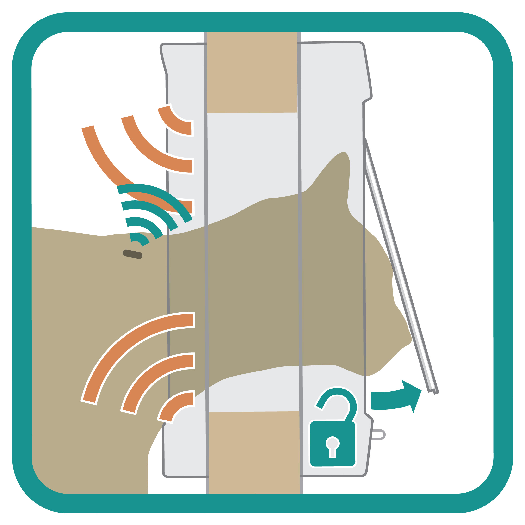 Sureflap Microchip Dualscan Cat Door Dog Doors Cat